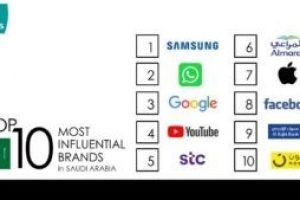 STC, Facebook Recognized as Among Top Ten Influencer Brands in Saudi Arabia